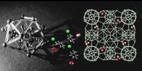 The self-assembly of a simple organic molecule produces crystalline phases of extraordinary complexity: a publication in the prestigious journal Nature!